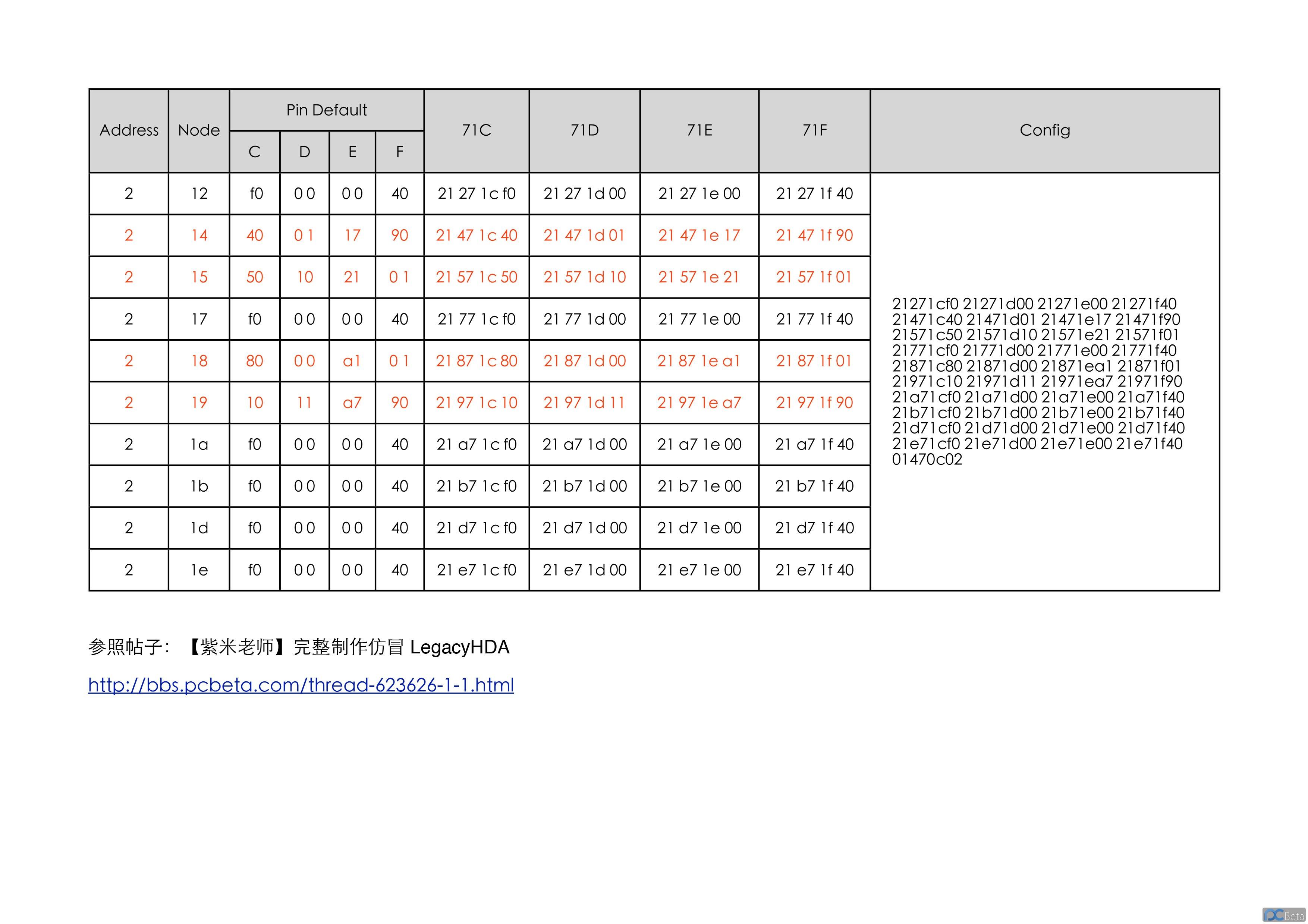 ALC269 HDA Data 02.jpg