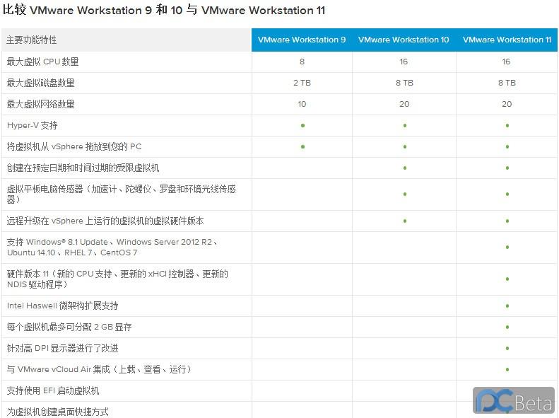 VMware-Workstation-11-qubie.jpg