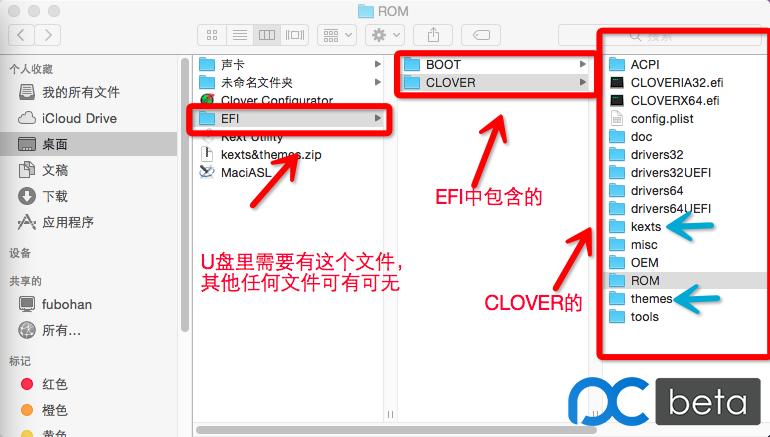 EFI文件结构