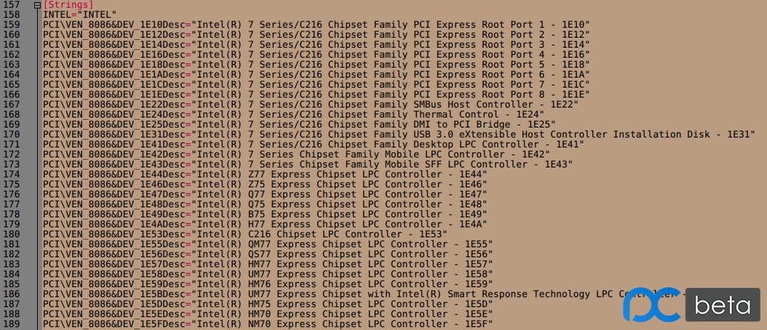 PantherPointSystem.inf