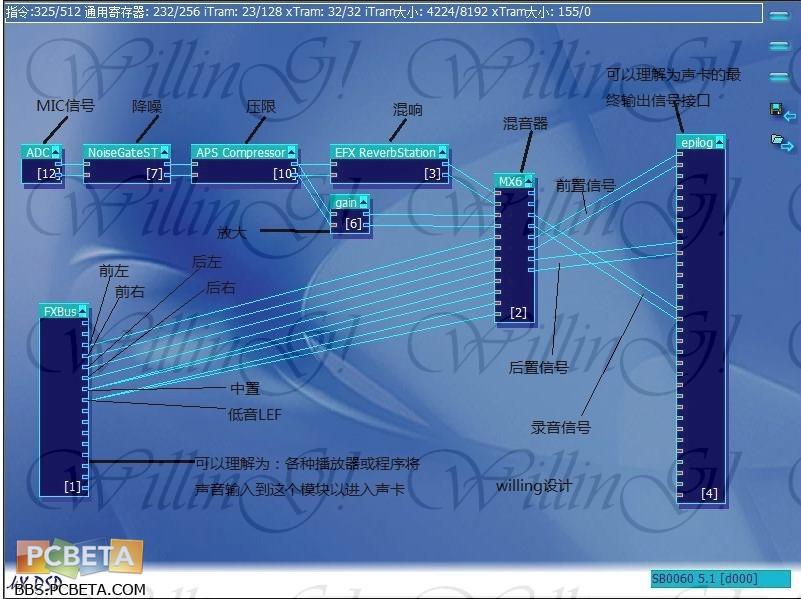 我的kxDSP效果图