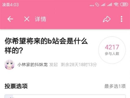 B站投票闹出搞笑乌龙:62%的用户选择希望B站未来倒闭