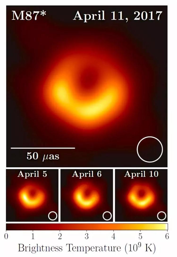 人类史上首张黑洞照片亮相