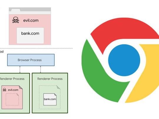 谷歌浏览器安全升级,Chrome加入网站分离功能